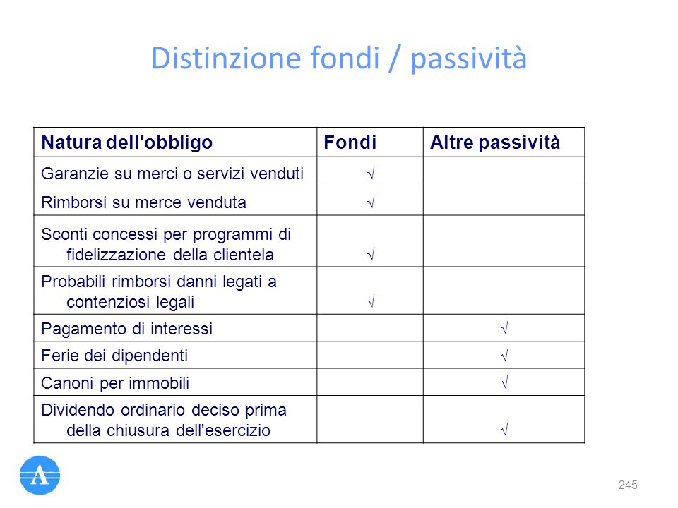 Distinzione fondi / passività
