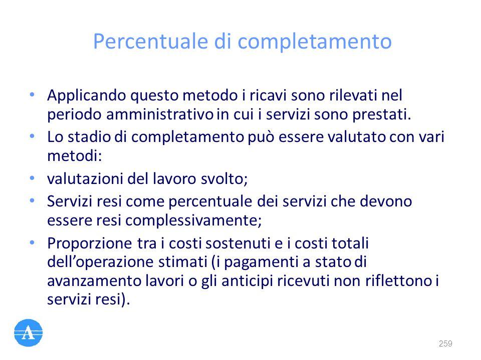 Percentuale di completamento