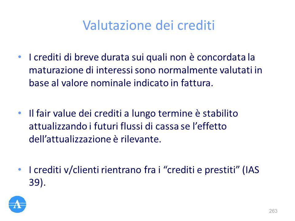 Valutazione dei crediti