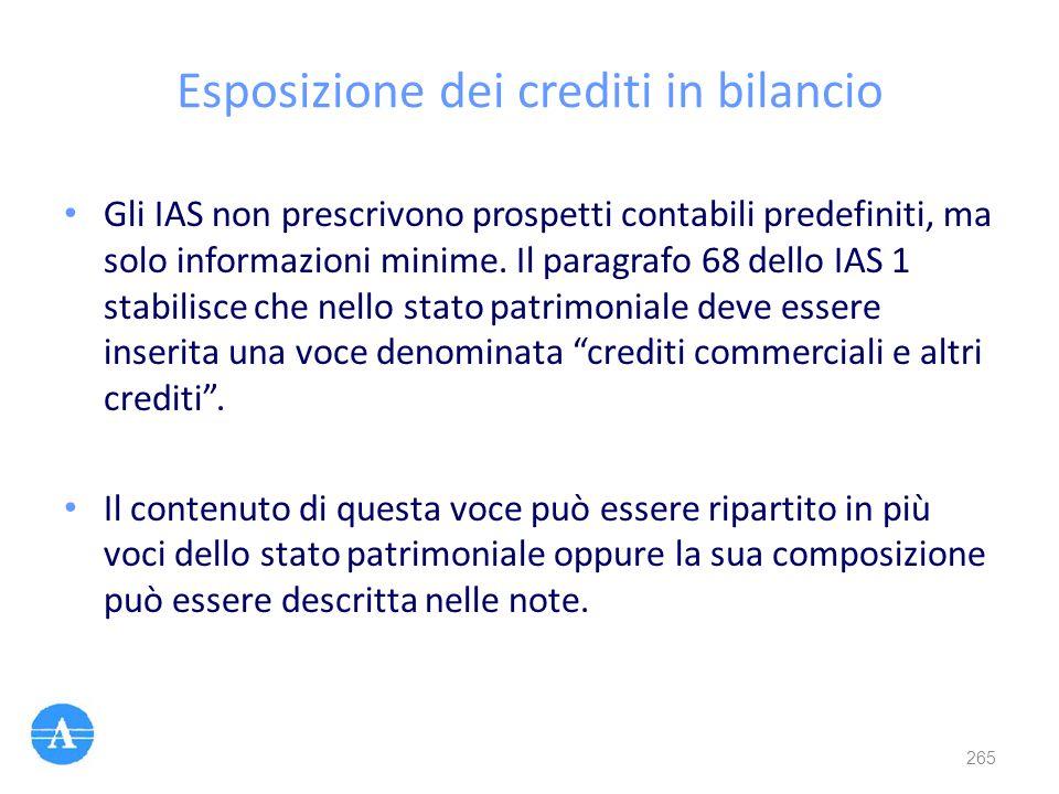 Esposizione dei crediti in bilancio