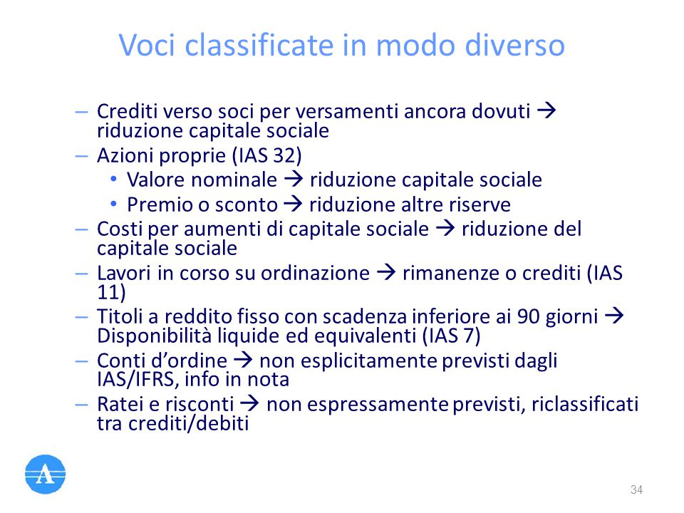 Voci classificate in modo diverso