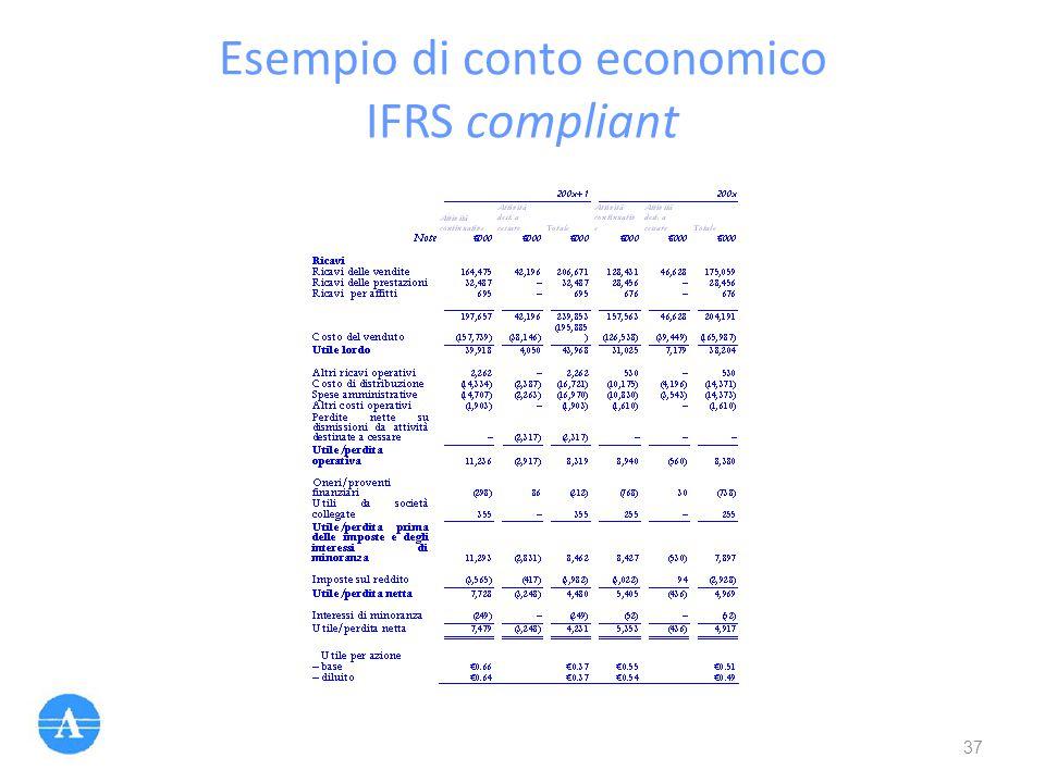 Esempio di conto economico IFRS compliant
