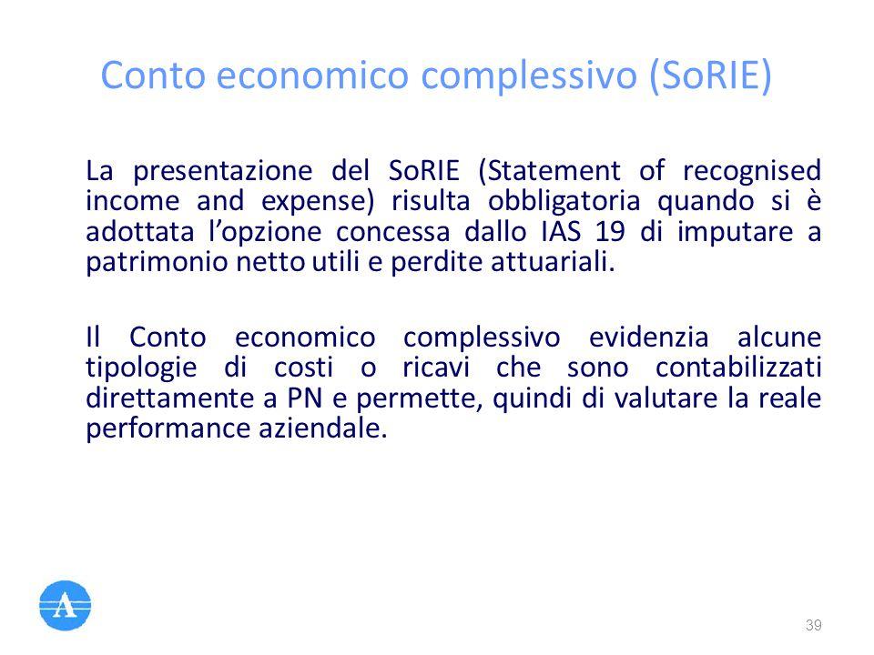 Conto economico complessivo (SoRIE)