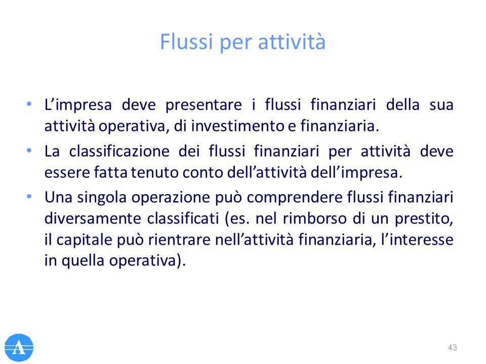 Flussi per attività L'impresa deve presentare i flussi finanziari della sua attività operativa, di investimento e finanziaria.