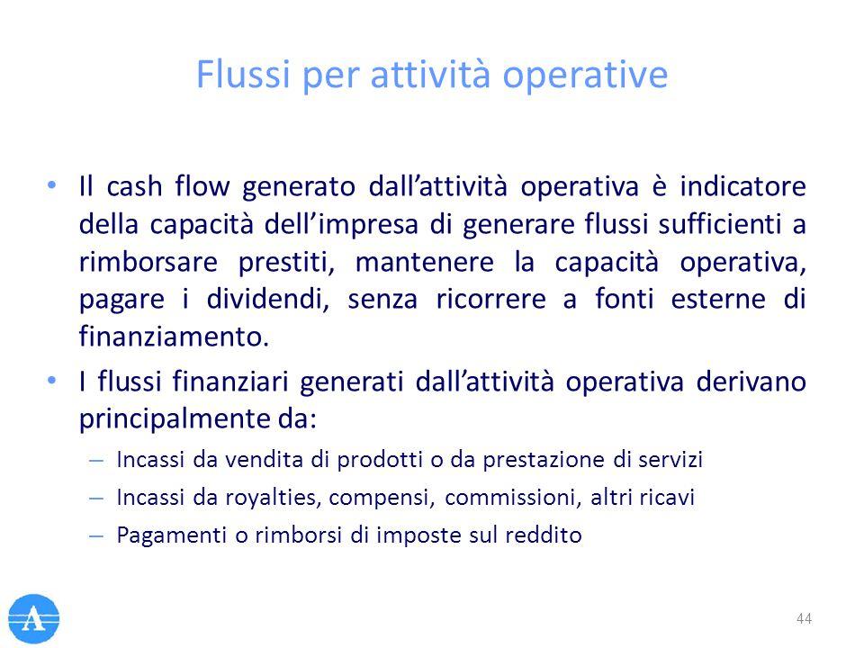 Flussi per attività operative