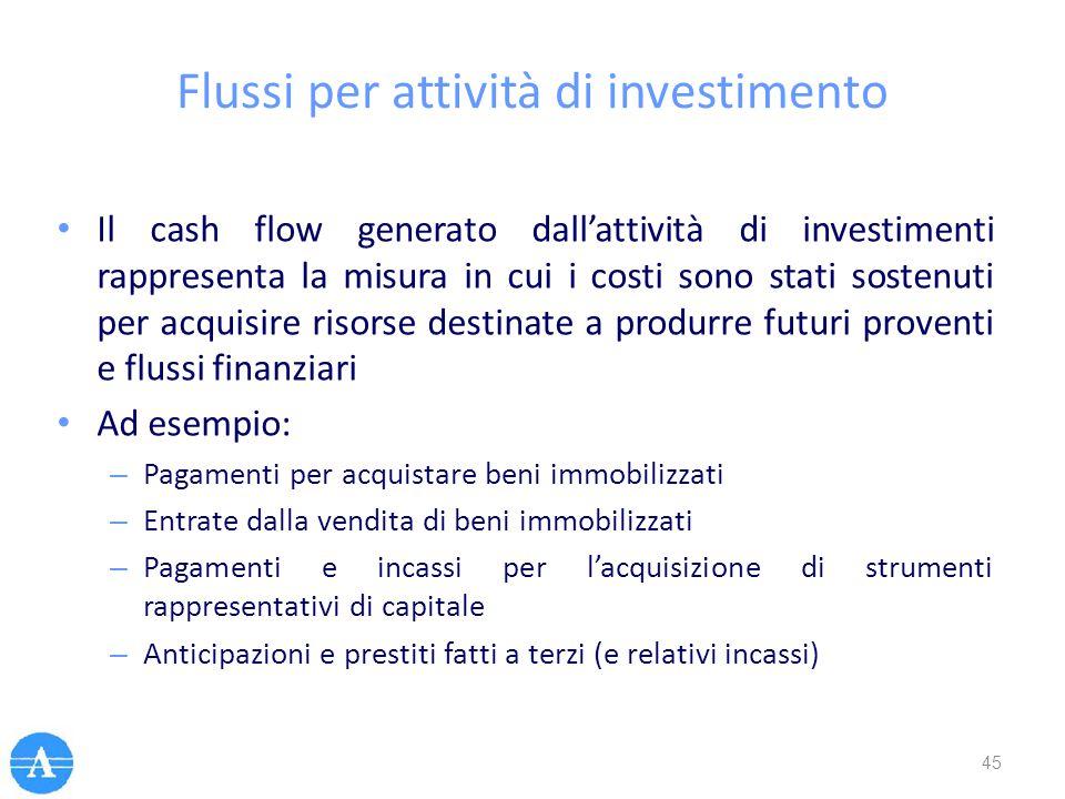 Flussi per attività di investimento