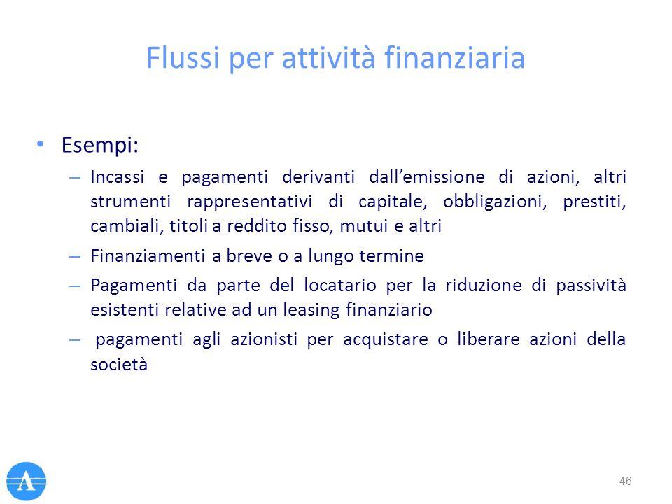 Flussi per attività finanziaria