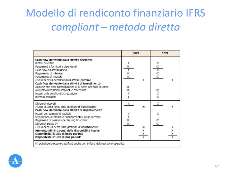 Modello di rendiconto finanziario IFRS compliant – metodo diretto