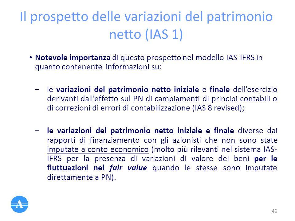 Il prospetto delle variazioni del patrimonio netto (IAS 1)