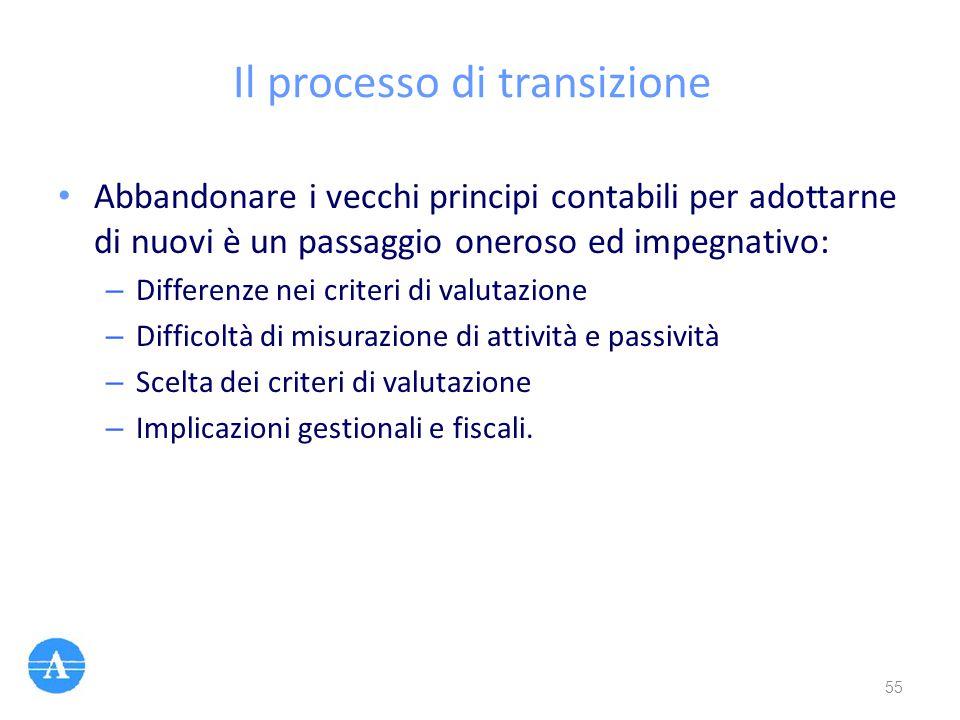 Il processo di transizione