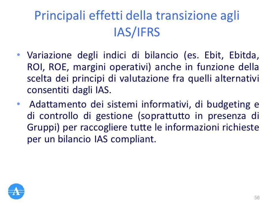 Principali effetti della transizione agli IAS/IFRS
