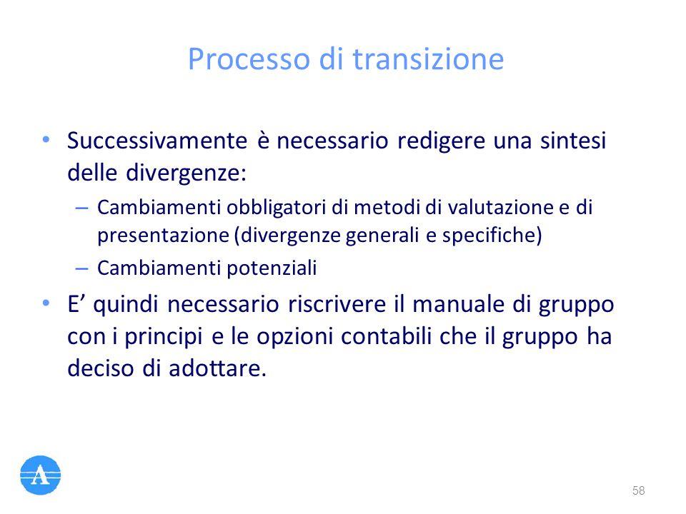 Processo di transizione