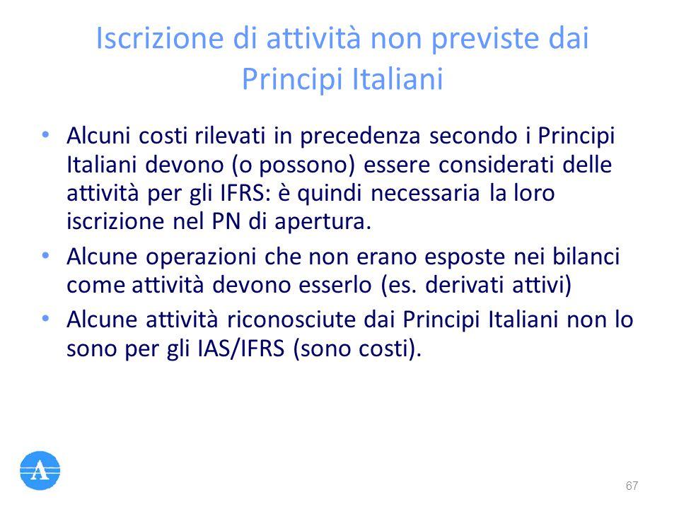 Iscrizione di attività non previste dai Principi Italiani