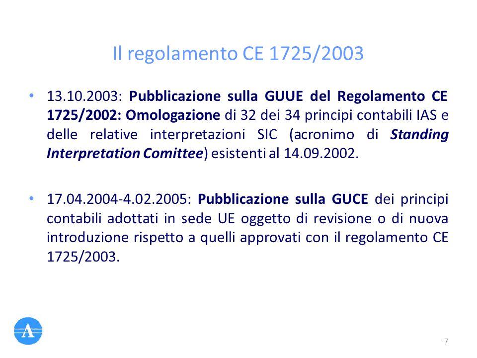 Il regolamento CE 1725/2003