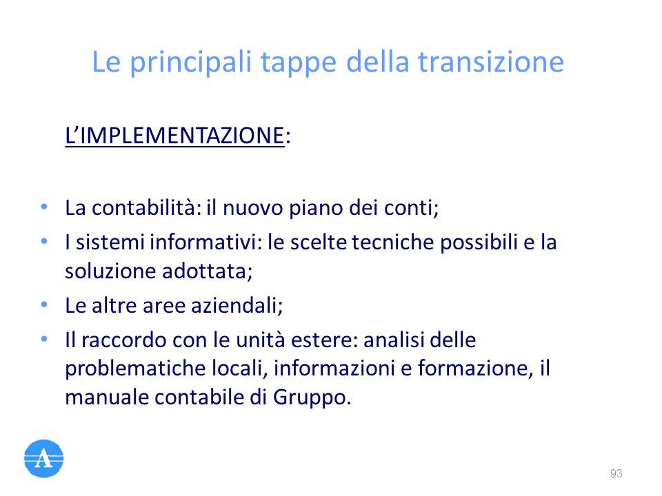Le principali tappe della transizione