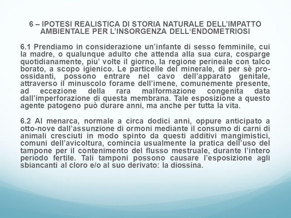 6 – IPOTESI REALISTICA DI STORIA NATURALE DELL'IMPATTO AMBIENTALE PER L'INSORGENZA DELL'ENDOMETRIOSI