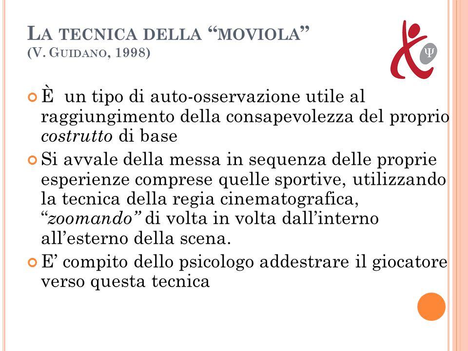 La tecnica della moviola (V. Guidano, 1998)