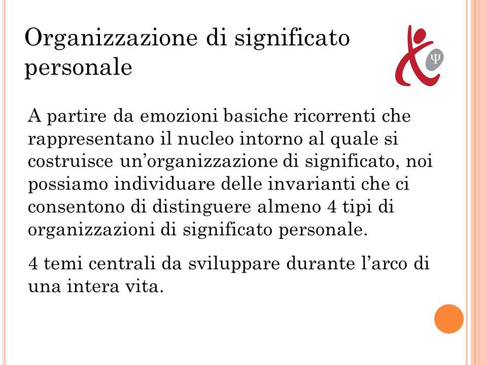 Organizzazione di significato personale