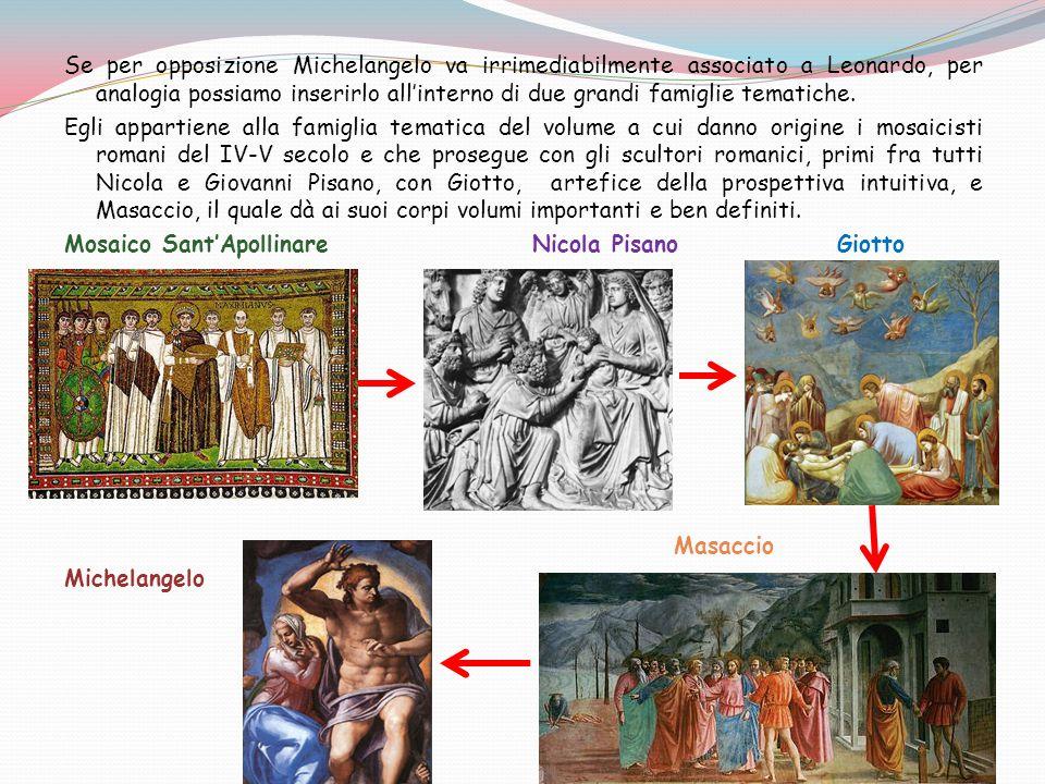 Se per opposizione Michelangelo va irrimediabilmente associato a Leonardo, per analogia possiamo inserirlo all'interno di due grandi famiglie tematiche.