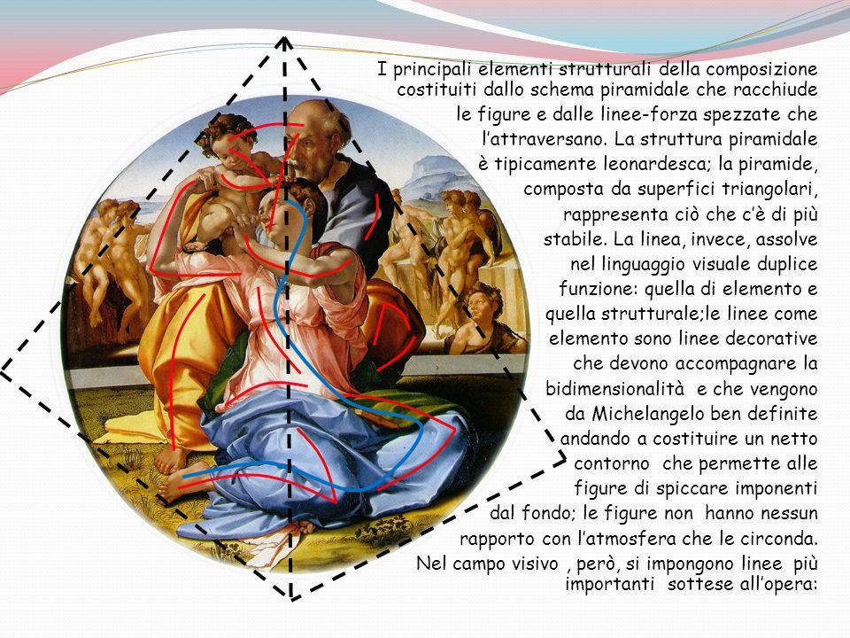 I principali elementi strutturali della composizione costituiti dallo schema piramidale che racchiude le figure e dalle linee-forza spezzate che l'attraversano.