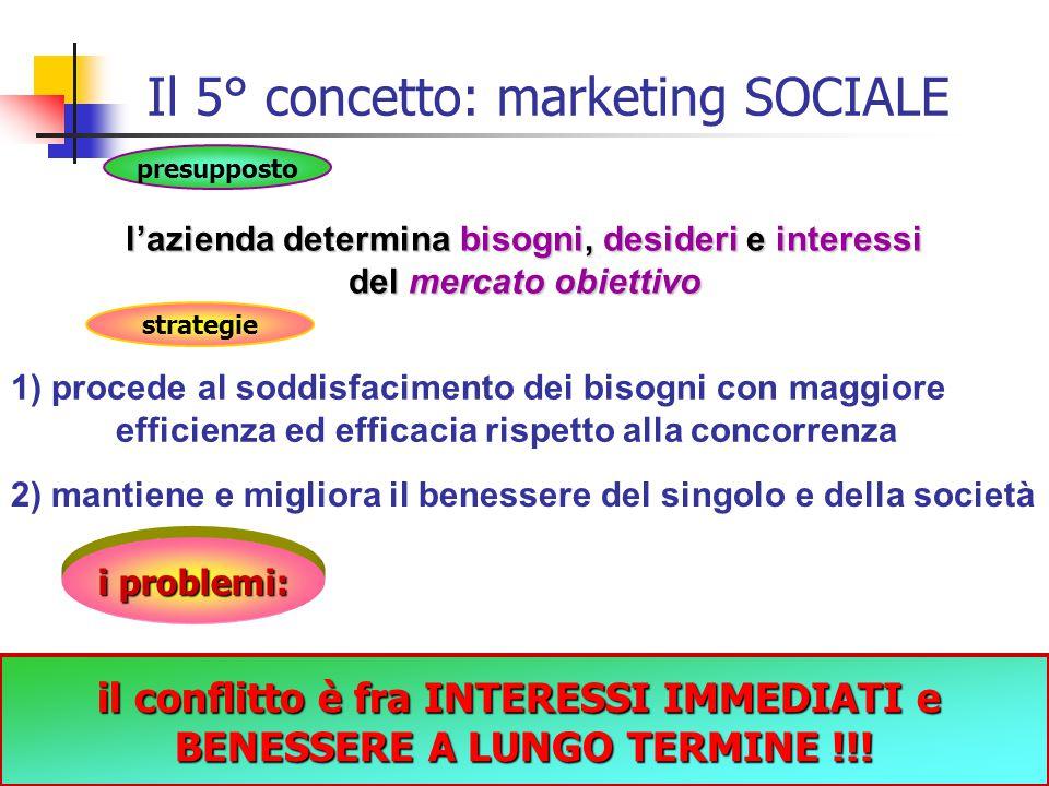 Il 5° concetto: marketing SOCIALE