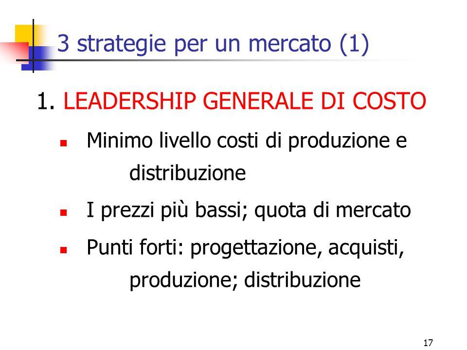 3 strategie per un mercato (1)