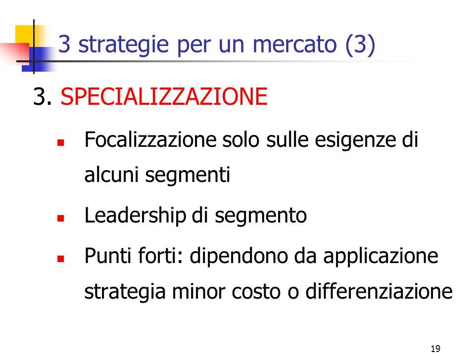 3 strategie per un mercato (3)