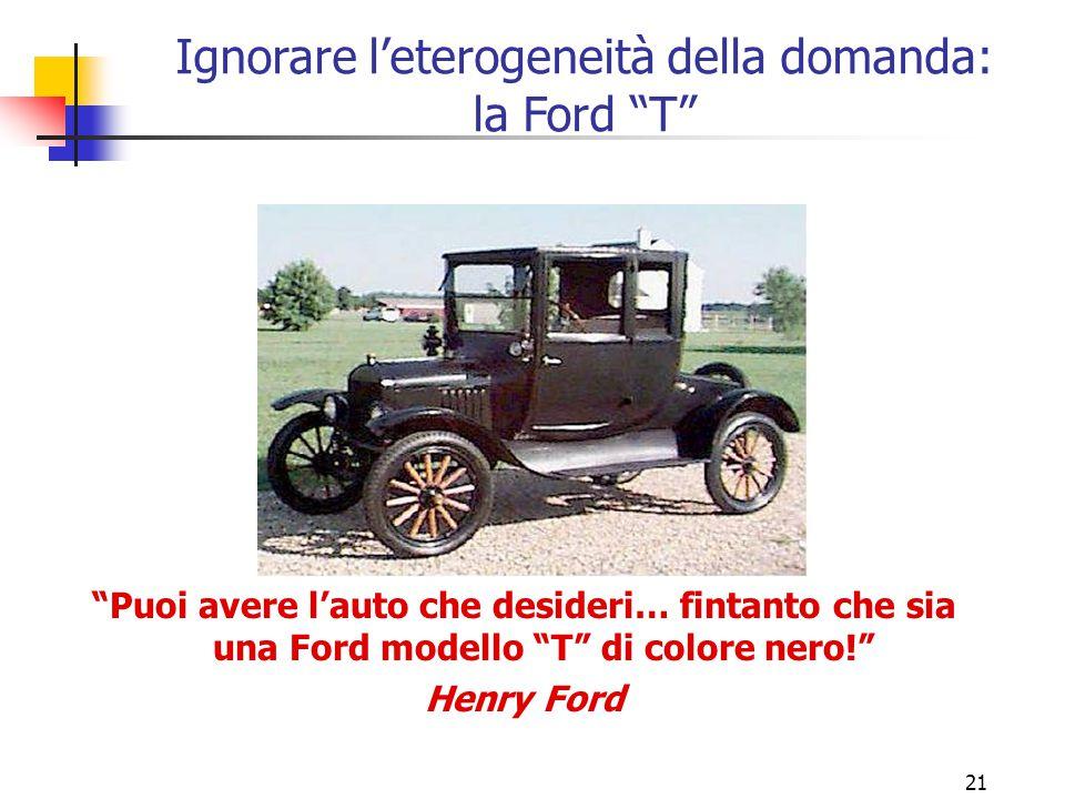 Ignorare l'eterogeneità della domanda: la Ford T