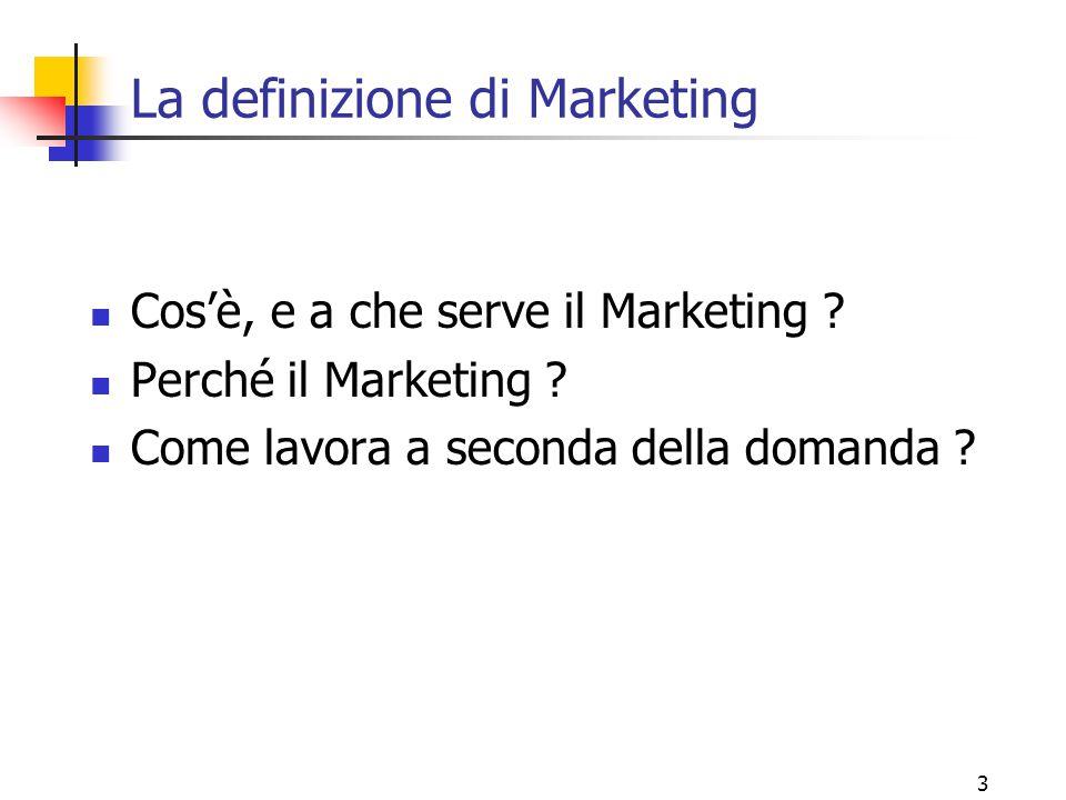 La definizione di Marketing