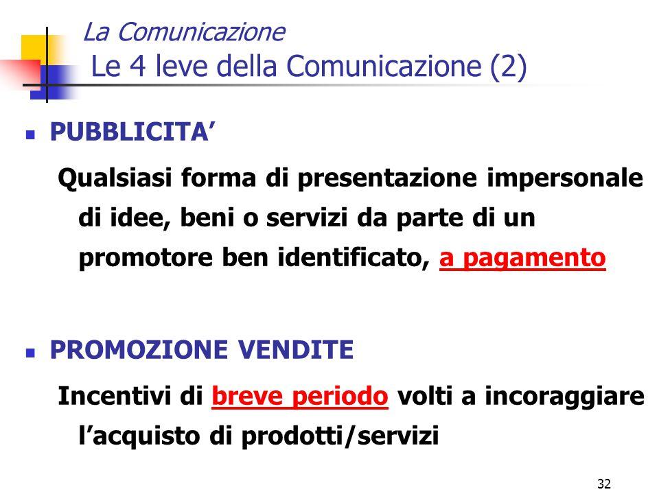 La Comunicazione Le 4 leve della Comunicazione (2)