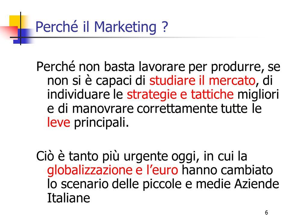 Perché il Marketing