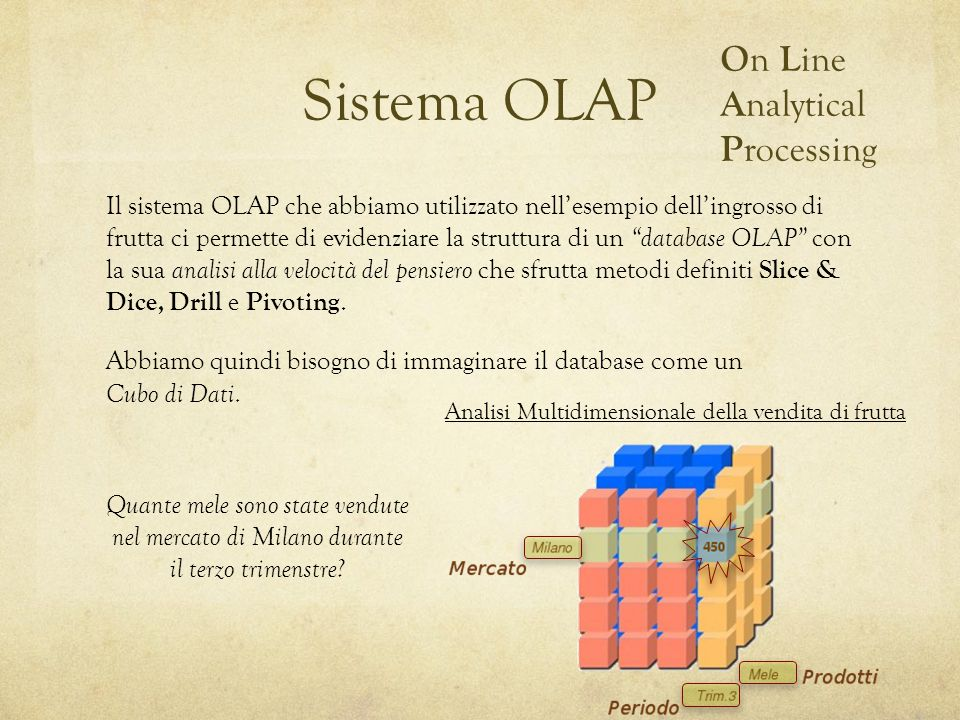 Sistema OLAP On Line Analytical Processing