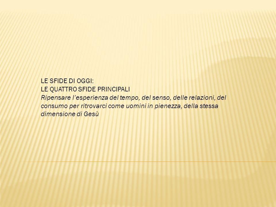 LE SFIDE DI OGGI: LE QUATTRO SFIDE PRINCIPALI.