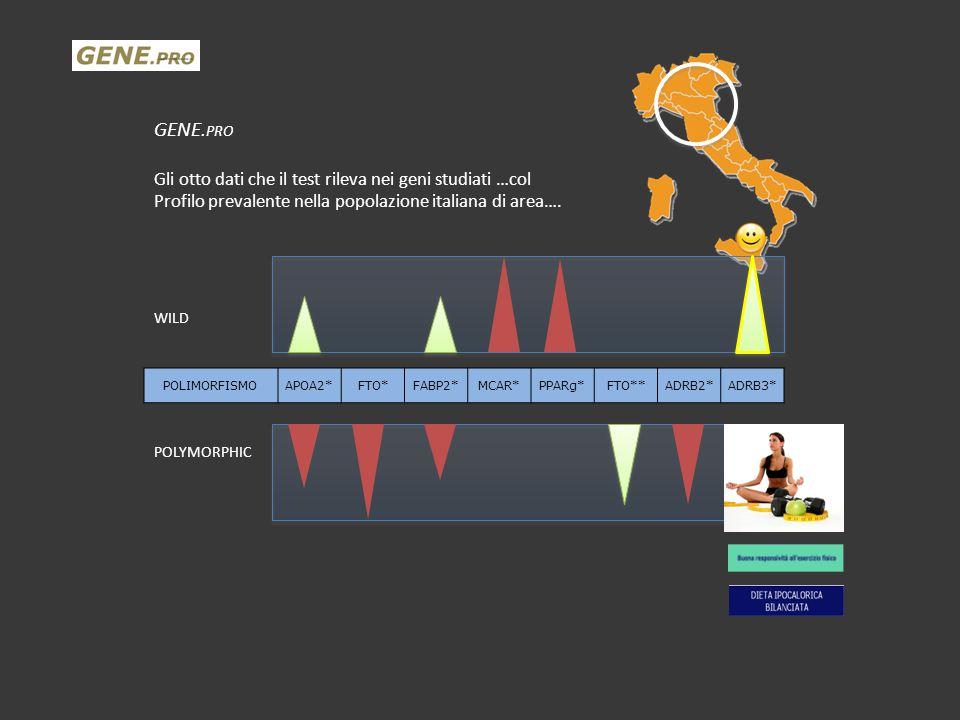 GENE.PRO Gli otto dati che il test rileva nei geni studiati …col