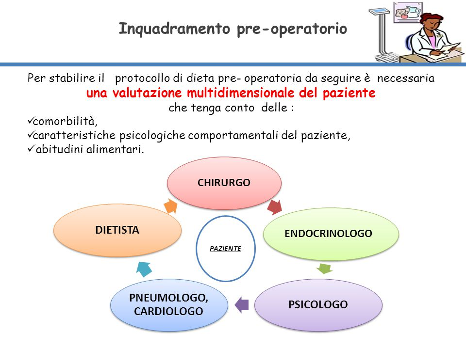 Inquadramento pre-operatorio