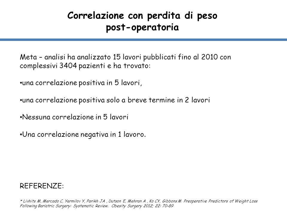 Correlazione con perdita di peso post-operatoria