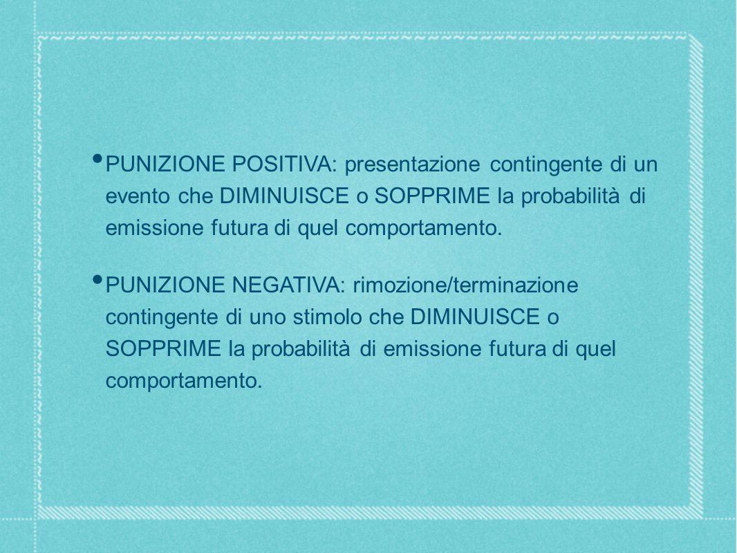 PUNIZIONE POSITIVA: presentazione contingente di un evento che DIMINUISCE o SOPPRIME la probabilità di emissione futura di quel comportamento.