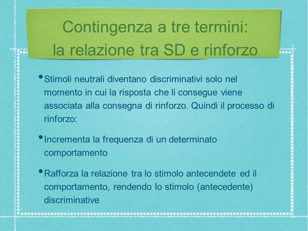 Contingenza a tre termini: la relazione tra SD e rinforzo