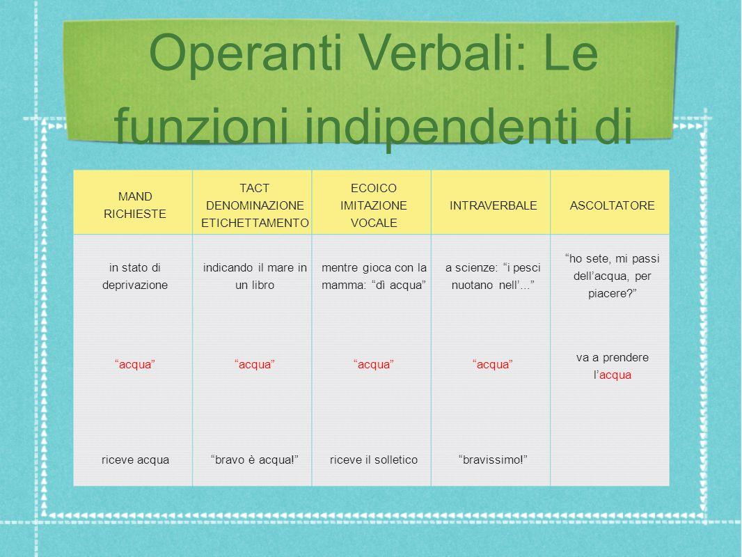 Operanti Verbali: Le funzioni indipendenti di una parola