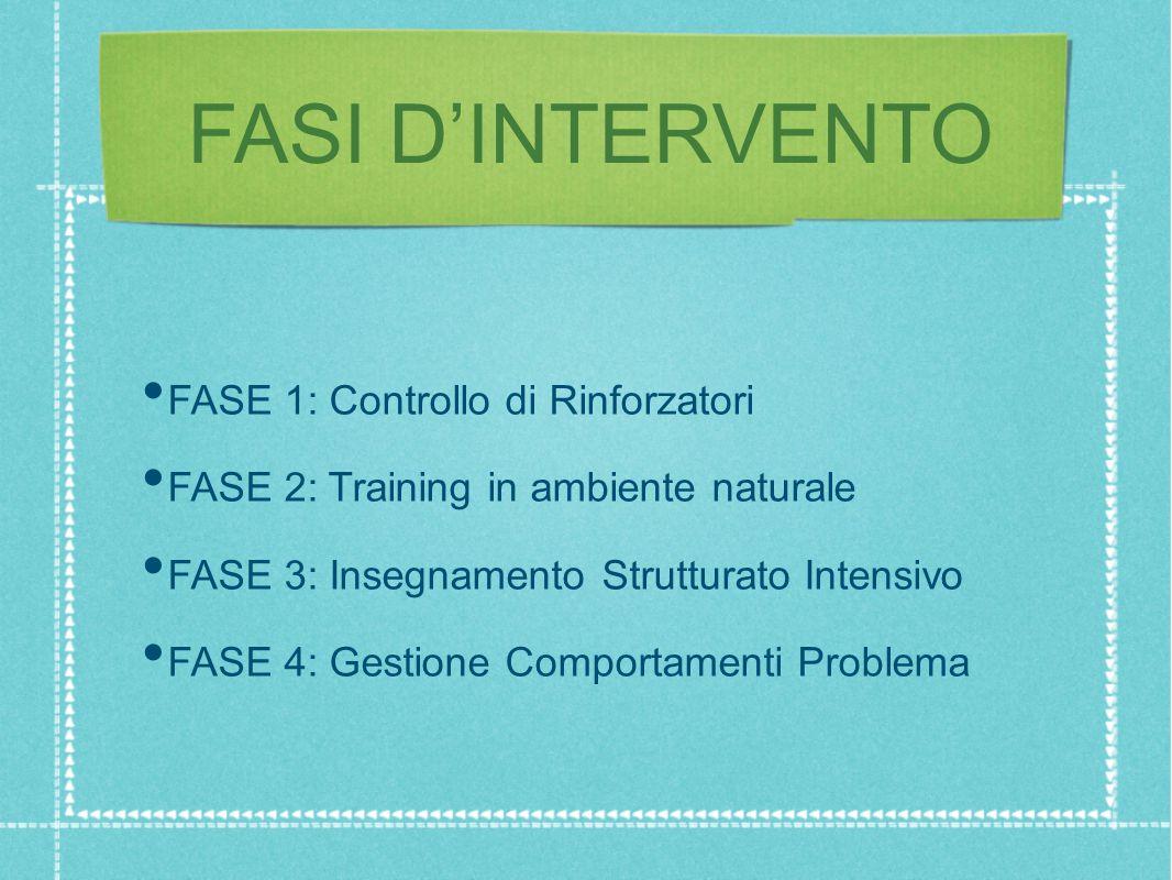 FASI D'INTERVENTO FASE 1: Controllo di Rinforzatori