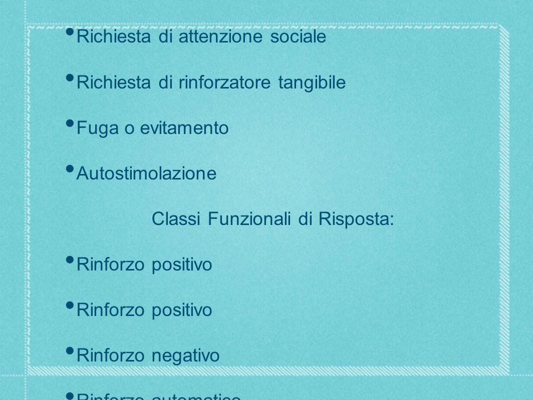 Classi Funzionali di Risposta: