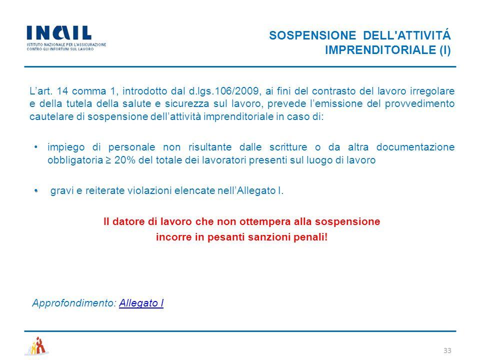 SOSPENSIONE DELL ATTIVITÁ IMPRENDITORIALE (I)