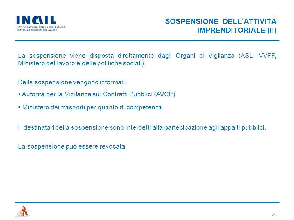 SOSPENSIONE DELL ATTIVITÁ IMPRENDITORIALE (II)