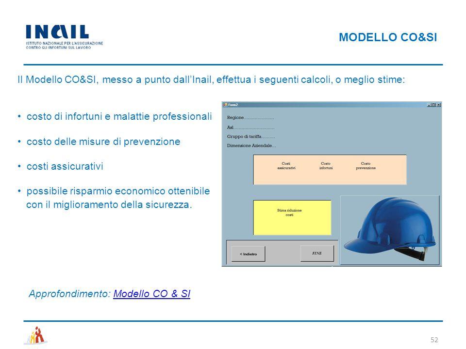 MODELLO CO&SI Il Modello CO&SI, messo a punto dall'Inail, effettua i seguenti calcoli, o meglio stime: