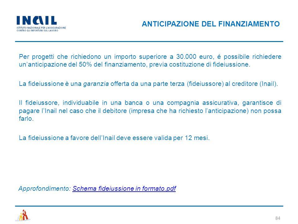ANTICIPAZIONE DEL FINANZIAMENTO