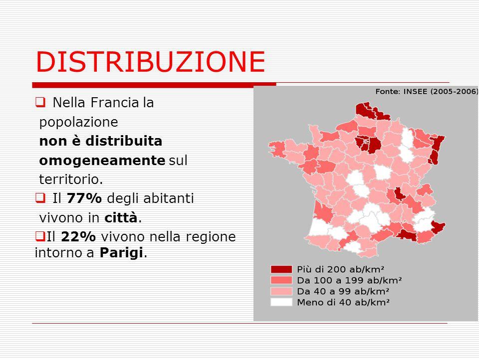 DISTRIBUZIONE Nella Francia la popolazione non è distribuita