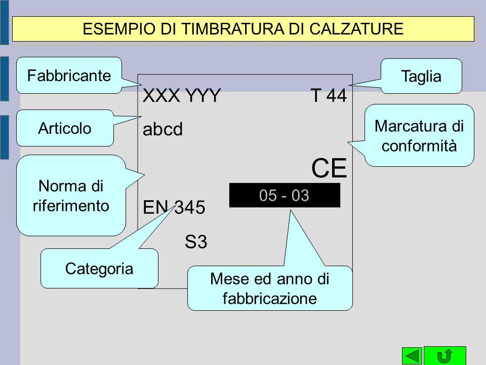 CE XXX YYY abcd T 44 EN 345 S3 ESEMPIO DI TIMBRATURA DI CALZATURE