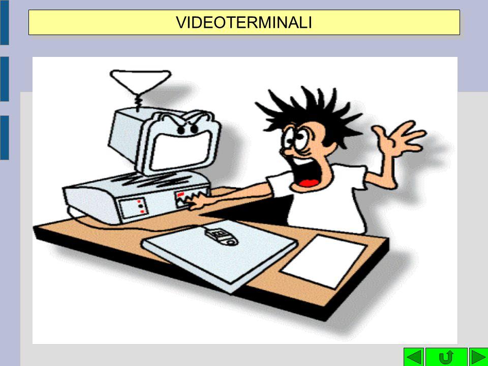 VIDEOTERMINALI 142 142