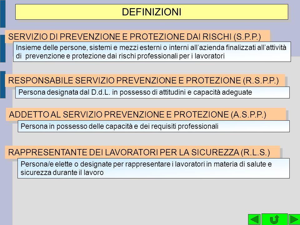 DEFINIZIONI SERVIZIO DI PREVENZIONE E PROTEZIONE DAI RISCHI (S.P.P.)