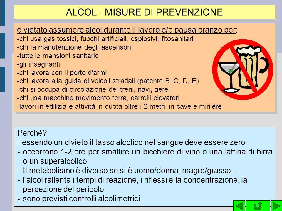 ALCOL - MISURE DI PREVENZIONE